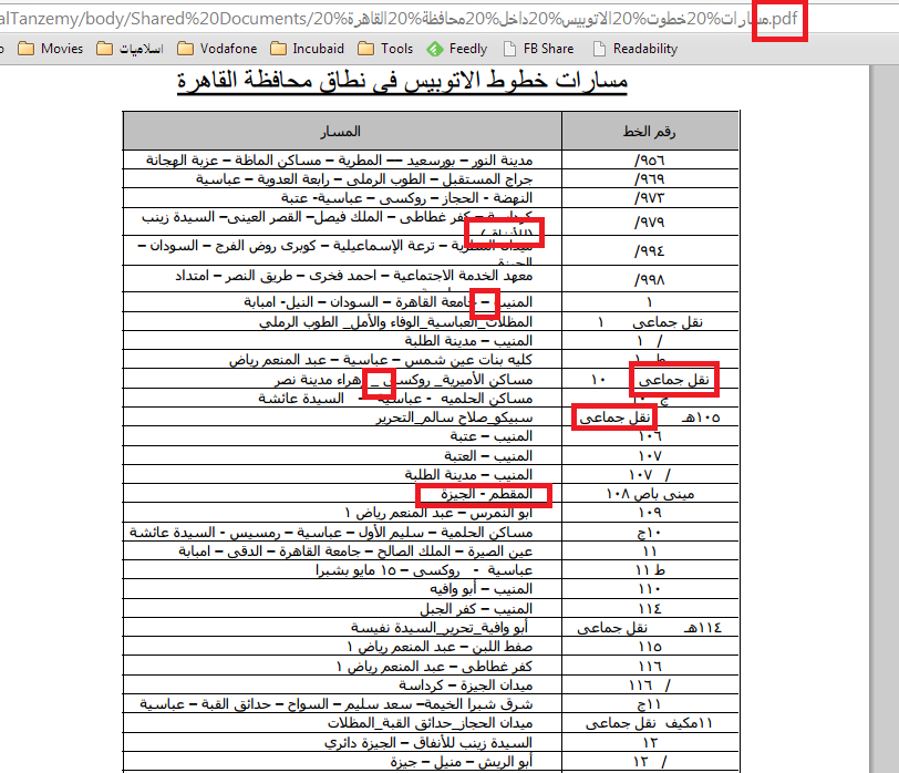 Cairo Transport Authority Data