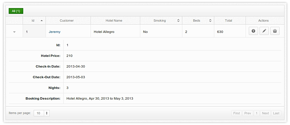 Fields with custom content: Hotel Name, Total, Hotel Price, Nights, Booking Description