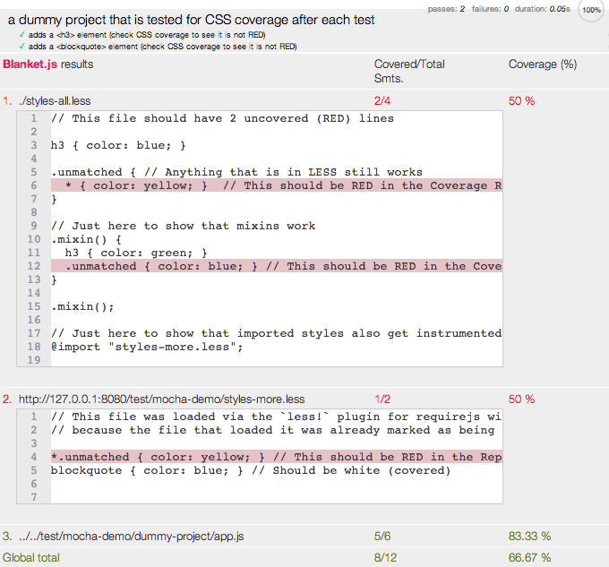 CSS Coverage Demo