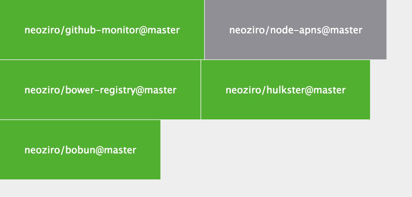 GitHub monitor example