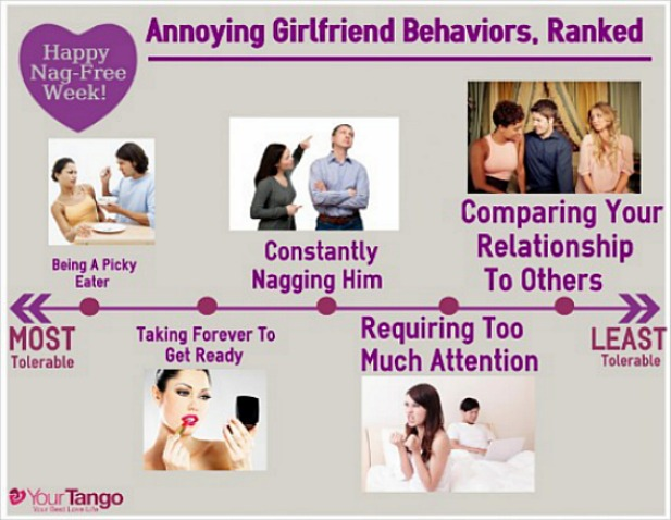 annoying girlfriend behaviors