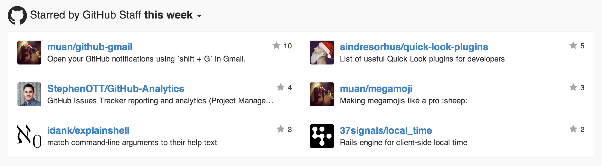 Starred by GitHub staff