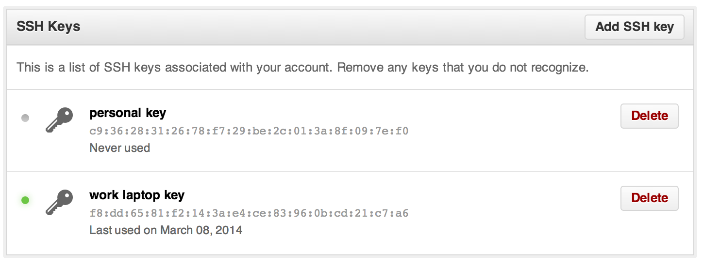 SSH keys overview